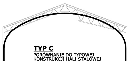 Typy hangarów - lekki hangar łukowy z alucynku TG Hangars typu C a hale tradycyjne.