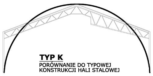 typy hangarów - lekki hangar łukowy z amucynku TG Hangars typu K a hale tradycyjne.